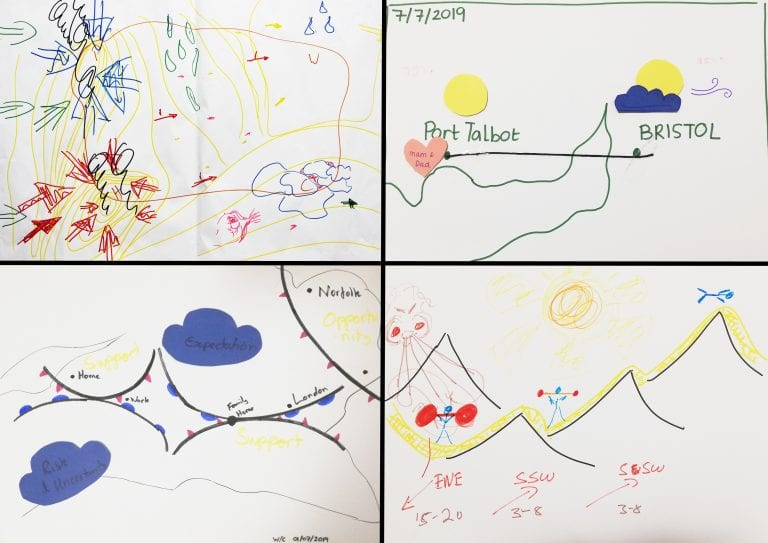 Hand-drawn weather reports.