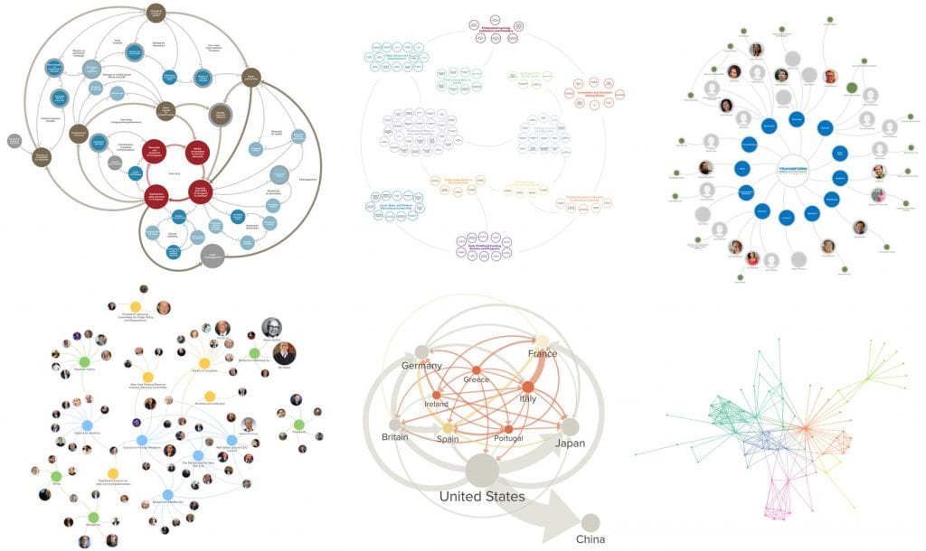Visualising system mapping